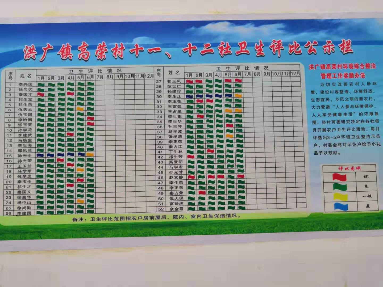 洪广镇建立长效机制 让各村抓 常管
